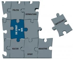 Bildung ist Zukunft e. V.   puzzel die kraefte1 300x244 DIE STADT & WIR