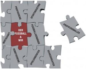 Bildung ist Zukunft e. V.   Fussball Kräfte Neu 2 300x241 DER FUSSBALL & WIR